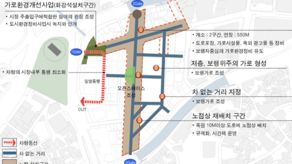 도시계획_남대문시장3.jpg